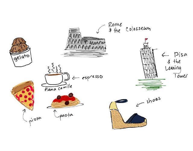 Rome, Italy, Eurotrip, Europe, gelato, pasta, pizza, espadrilles, shoes, shopping, travel, europe travel, fashion illustration, illustration, shoe illustration